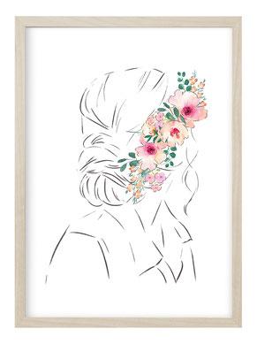 Poster, Kunstdruck, Poster Modezeichnung, Modeillustration, Fashionillustration, Poster Mädchen, Poster Portrait