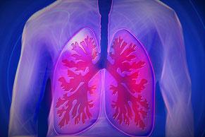 Lungenfunktionsdiagnostik