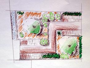 Gartengestaltung - zeichnerische Planung!