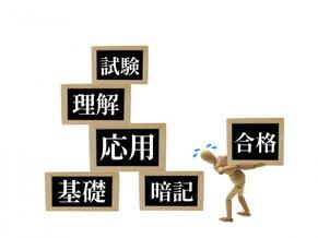韓国語試験・ひろば語学院横浜関内校