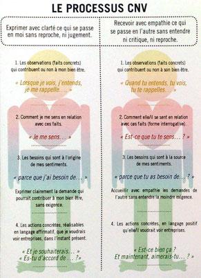 cnvfrance.fr