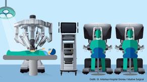 Zwei Chirurgen operieren parallel an der Konsole