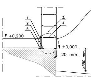 Detailzeichnung - Fundament für das Blockhaus mit Balkenstärke 275 mm - Streifenfundament - Punktfundament - Bodenplatte - Holzhaus