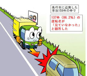 追突事故事故の原因分析