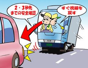追突事故を防ぐ