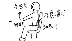 図1 理想的な基本姿勢