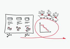 Agiles Projektmanagement projecDo