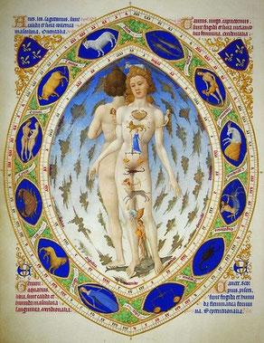 Astrologische Entsprechungen am physischen Körper; Bildquelle: flickr commons, zeevveez