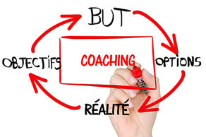 buts objectifs options coaching