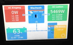Übersicht Energiefluß Erzeugung Batterie zustand SOC und Eigenverbrauch im Vergleich zum Netzbezug