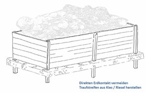 Holz vor Feuchtigkeit schützen