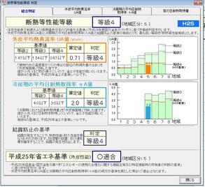 写真:長期優良住宅で求められる住宅性能表示の断熱等級4を満たしているかもあわせて確認している