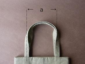 手提げ袋のハンドルの付け位置