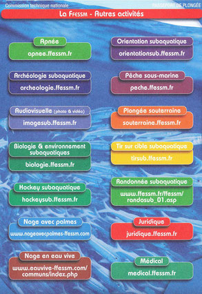 Passeport de la FFESSM page 13, cliquez sur l'image pour l'agrandir