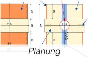 Prozess der Planung