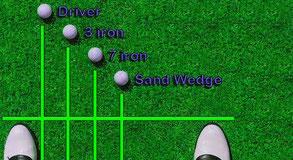 ゴルフ ボール 位置