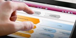 Dossier processus numérique