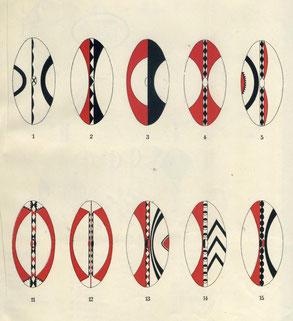 Schildbemalungen der Massai zu Beginn des 20. Jahrhunderts