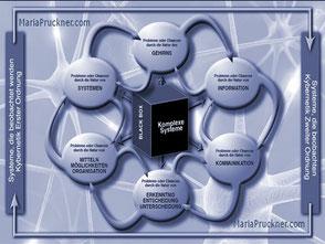 Cybernetics by MariaPruckner.com