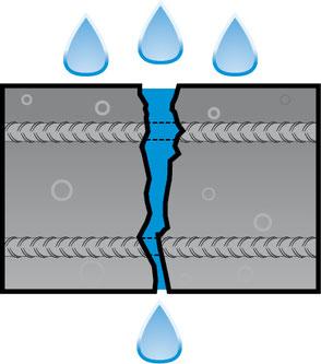 Skizze, feuchter Riss in Betonboden das wasser läuft durch.