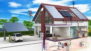 Klimatechnik, Wohnraumbelüftung, Solar, lüften, heizen