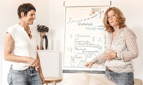 Bild mit Angela Hartwich und Susanne Sternberg vor einem Flipchart