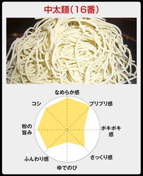 中太麺(16番)