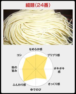 細麺(24番)