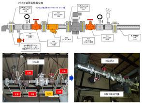 PF2蒸気IN主管修理例