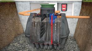 3-Kammer-Klärgrube aus Kunststoff
