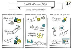 Sketchnotes über Sketchnoting im UX-Design