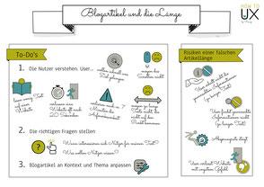 Sketchnote über Blogartikel und Länge