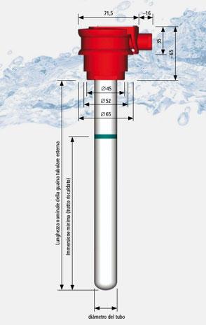 riscaldatori monotubo mini lorenzoni