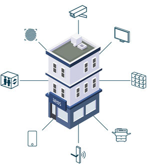 Nedap, AEOS, Hardwareauswahl, Hardwareintegration, Zutrittssystem