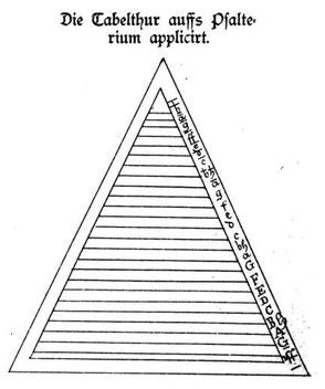 Martin Agricola: Musica Instrumentalis Deudsch, Wittemberg 1528