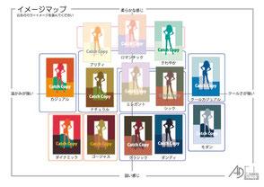 江坂広告 広告のイメージマップ