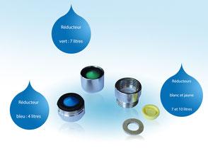 économiseurs d'eau, testeur TDS