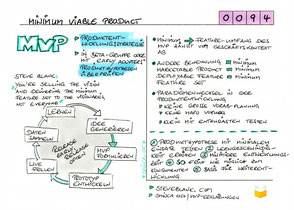 0094 | Minimum Viable Product