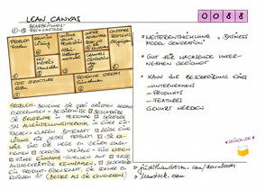 0088 | Lean Canvas