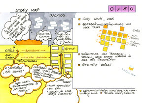 0150 | Story Map