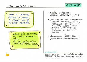 0068 | Goodhart's Law