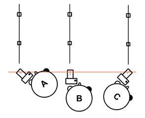 Nodalpunkt: Der Knotenpunkt bzw. optische Drehpunkt befindet sich ander Linse der Kamera, nicht am Auge.