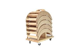 yogawood Halasana Box