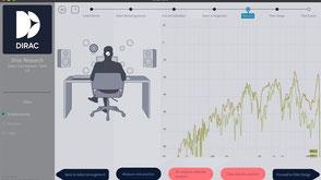 リスニングルームによってもたらされる音の色付けを取り除く最先端のデジタル室内音響最適化テクノロジー