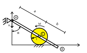Dynamisches mechanisches System, Rolle mit Balken und Auflager. Bild führt zu den Mechanik 3 Lernvideos von BrainFAQ Aachen.