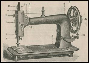 Burdick # 741.836 (1900)