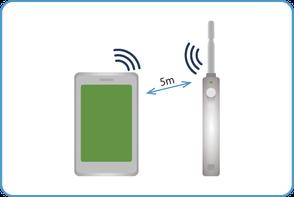 ワイヤレス風速計AF101 スマートフォンAndroid計測