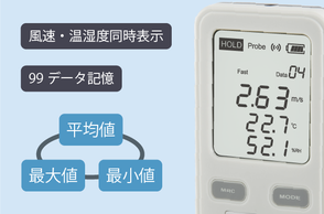 風速計表示ユニットAF201 演算機能