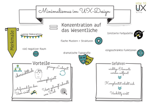 Sketchnote über Minimalismus und UX-Design