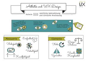 Sketchnote über Ästhetik und UX-Design